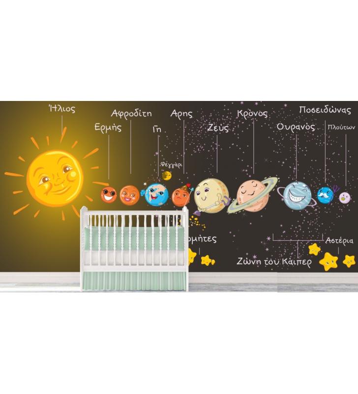 Παιδική Ταπετσαρία Τοίχου Πλανήτες με ονόματα